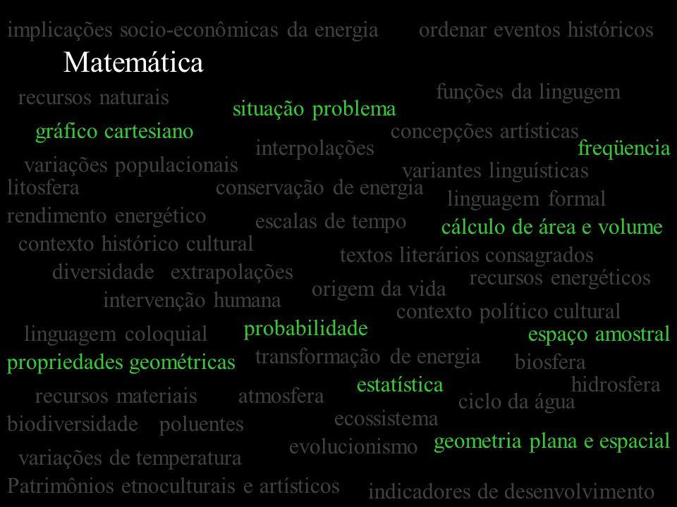 Matemática gráfico cartesiano estatística interpolações extrapolações concepções artísticas textos literários consagrados situação problema linguagem