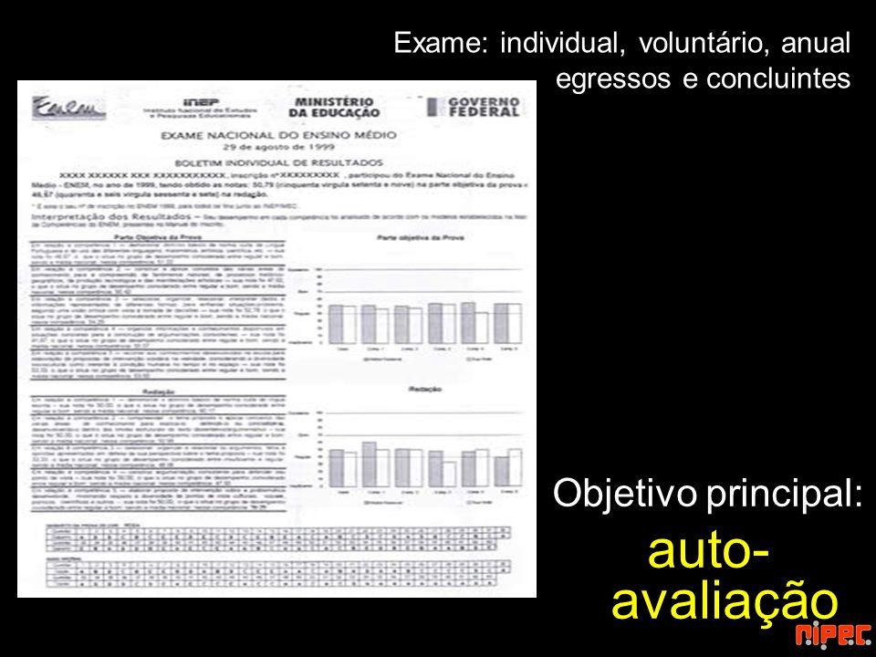 Exame: individual, voluntário, anual egressos e concluintes Objetivo principal: auto- avaliação
