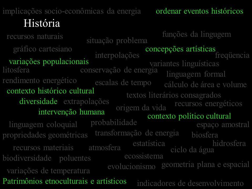História gráfico cartesiano estatística interpolações extrapolações concepções artísticas textos literários consagrados situação problema linguagem fo