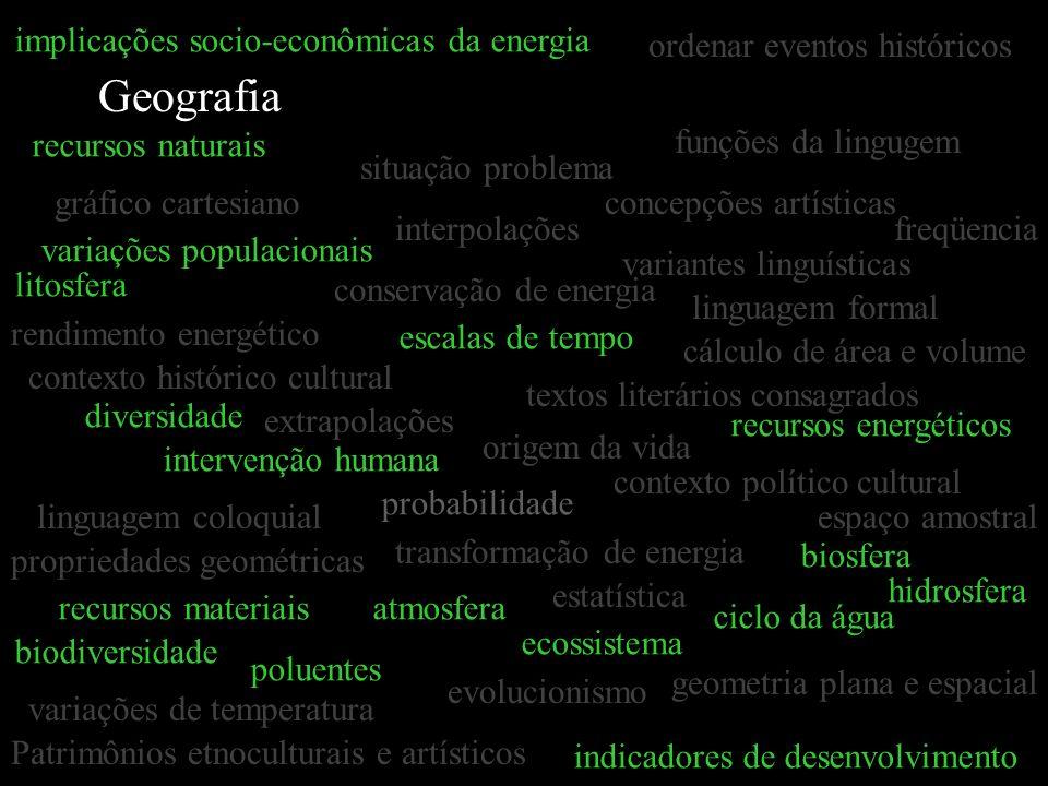 Geografia gráfico cartesiano estatística interpolações extrapolações concepções artísticas textos literários consagrados situação problema linguagem f