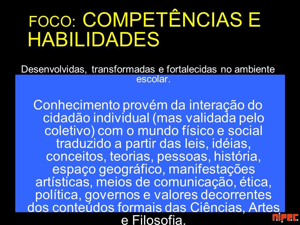 FOCO: COMPETÊNCIAS E HABILIDADES Desenvolvidas, transformadas e fortalecidas no ambiente escolar. Conhecimento provém da interação do cidadão individu