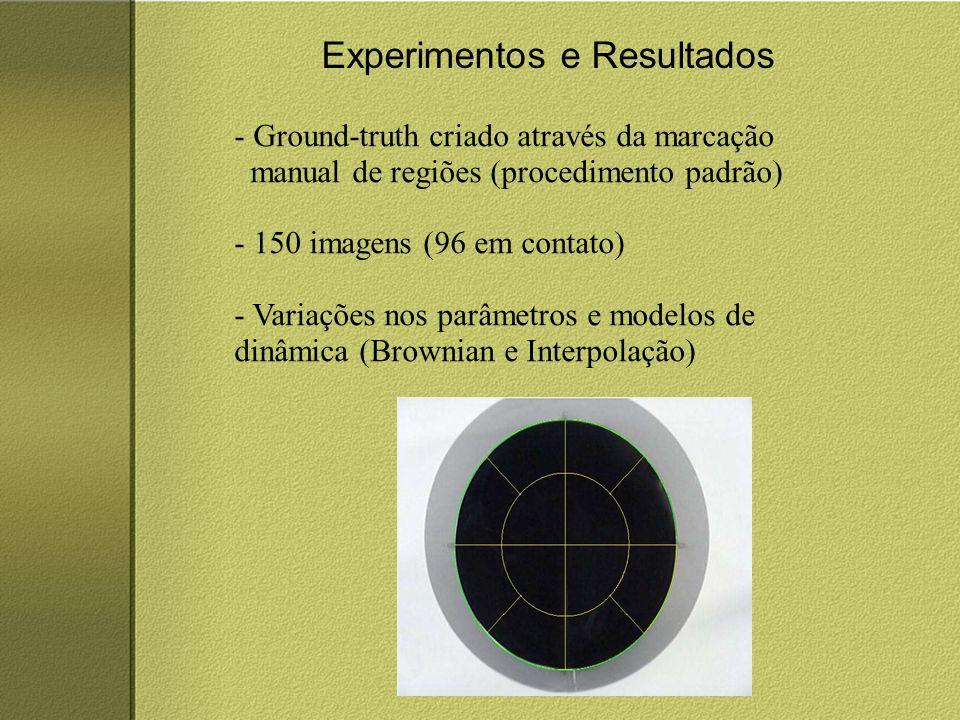 Experimentos e Resultados - Ground-truth criado através da marcação manual de regiões (procedimento padrão) - 150 imagens (96 em contato) - Variações nos parâmetros e modelos de dinâmica (Brownian e Interpolação)