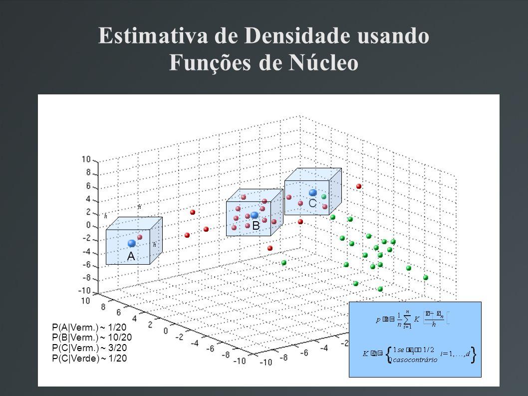Estimativa de Densidade usando Funções de Núcleo A B C P(A|Verm.) ~ 1/20 P(B|Verm.) ~ 10/20 P(C|Verm.) ~ 3/20 P(C|Verde) ~ 1/20