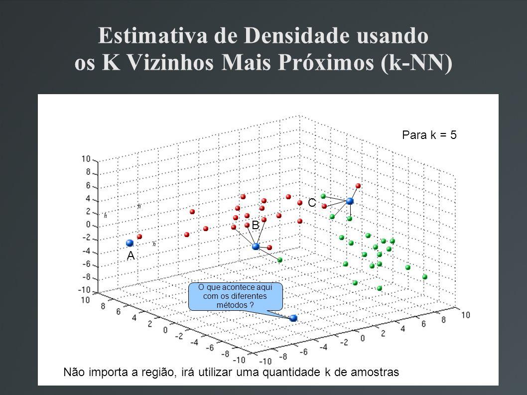 Estimativa de Densidade usando os K Vizinhos Mais Próximos (k-NN) A B C Para k = 5 Não importa a região, irá utilizar uma quantidade k de amostras O q