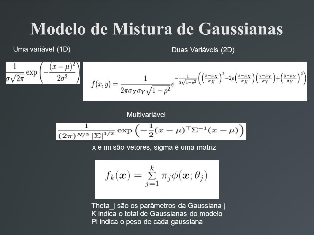 Modelo de Mistura de Gaussianas Uma variável (1D) Duas Variáveis (2D) Multivariável x e mi são vetores, sigma é uma matriz Theta_j são os parâmetros d