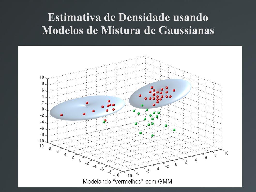 Estimativa de Densidade usando Modelos de Mistura de Gaussianas Modelando vermelhos com GMM