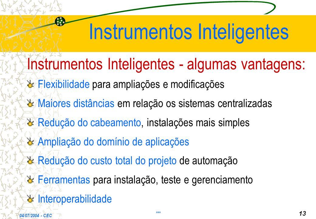 Instrumentos Inteligentes Instrumentos Inteligentes - algumas vantagens: Flexibilidade para ampliações e modificações Maiores distâncias em relação os