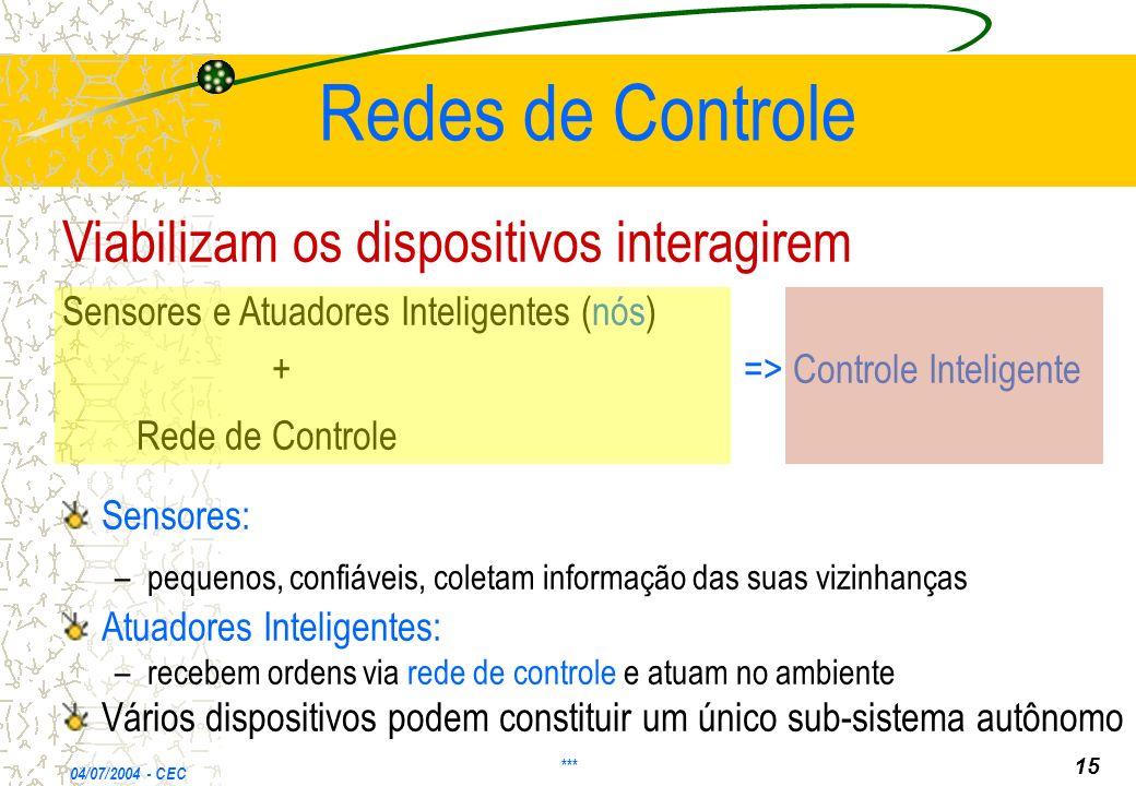 Redes de Controle Viabilizam os dispositivos interagirem Sensores e Atuadores Inteligentes (nós) + => Controle Inteligente Rede de Controle Sensores:
