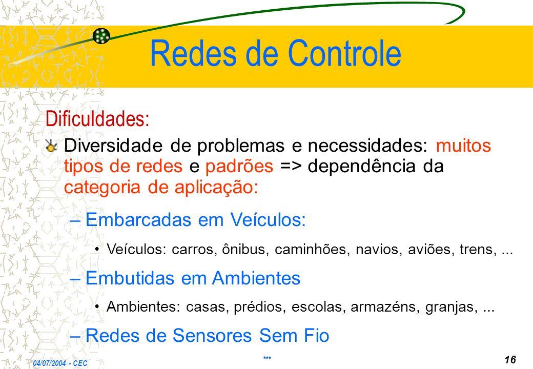 Redes de Controle Dificuldades: Diversidade de problemas e necessidades: muitos tipos de redes e padrões => dependência da categoria de aplicação: – –