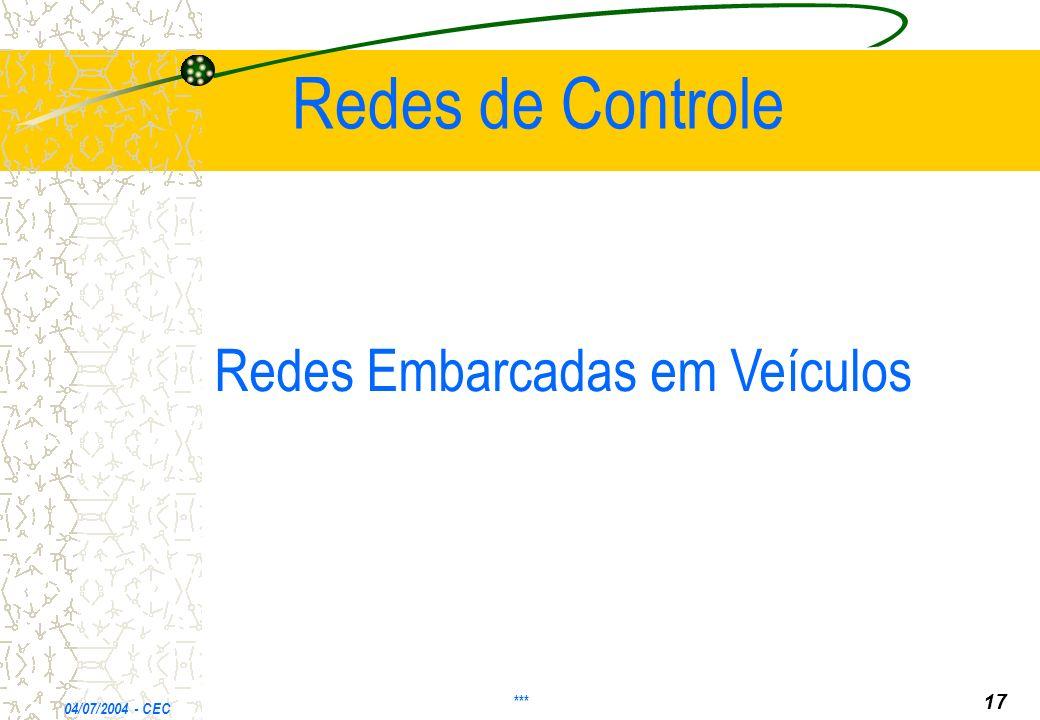 Redes de Controle Redes Embarcadas em Veículos 04/07/2004 - CEC *** 17