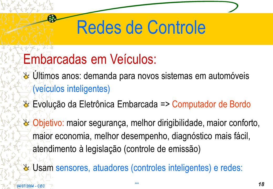 Redes de Controle Embarcadas em Veículos: Últimos anos: demanda para novos sistemas em automóveis (veículos inteligentes) Evolução da Eletrônica Embarcada => Computador de Bordo Objetivo: maior segurança, melhor dirigibilidade, maior conforto, maior economia, melhor desempenho, diagnóstico mais fácil, atendimento à legislação (controle de emissão) Usam sensores, atuadores (controles inteligentes) e redes: 04/07/2004 - CEC *** 18