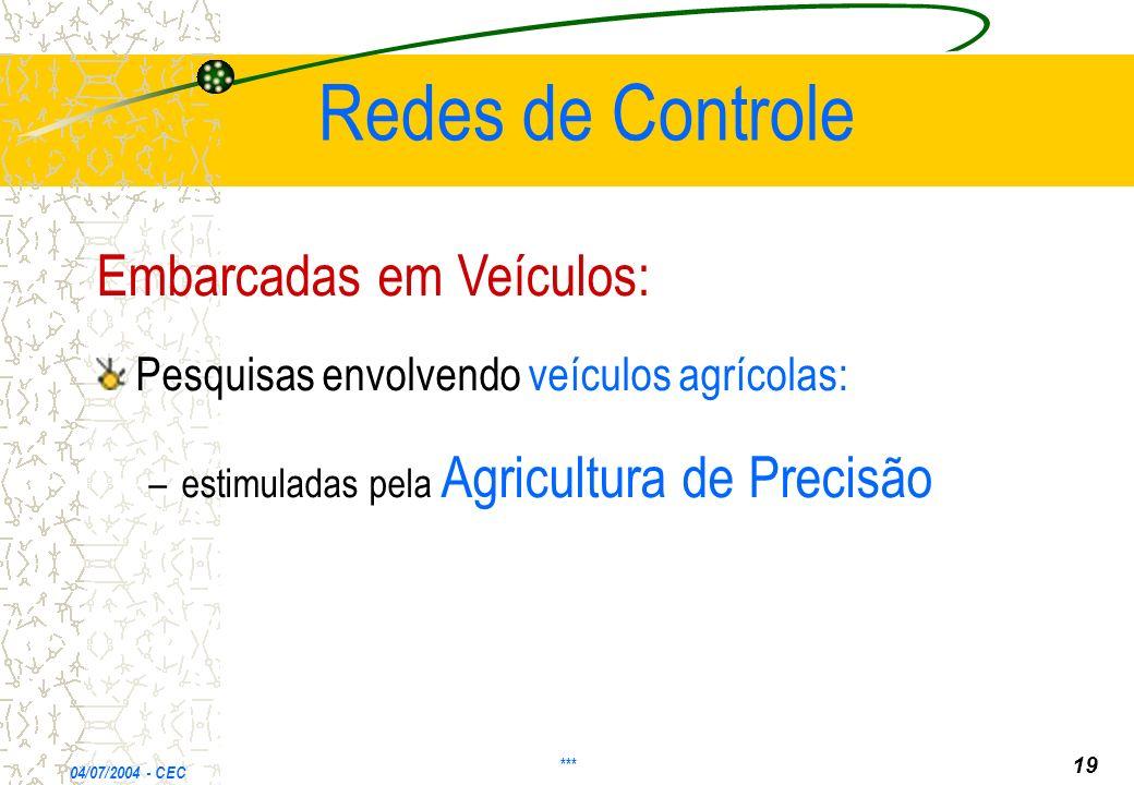 Redes de Controle Embarcadas em Veículos: Pesquisas envolvendo veículos agrícolas: – –estimuladas pela Agricultura de Precisão 04/07/2004 - CEC *** 19