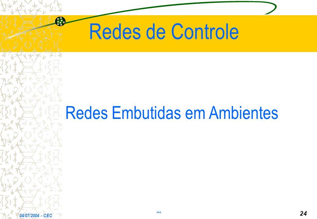 Redes de Controle Redes Embutidas em Ambientes 04/07/2004 - CEC *** 24