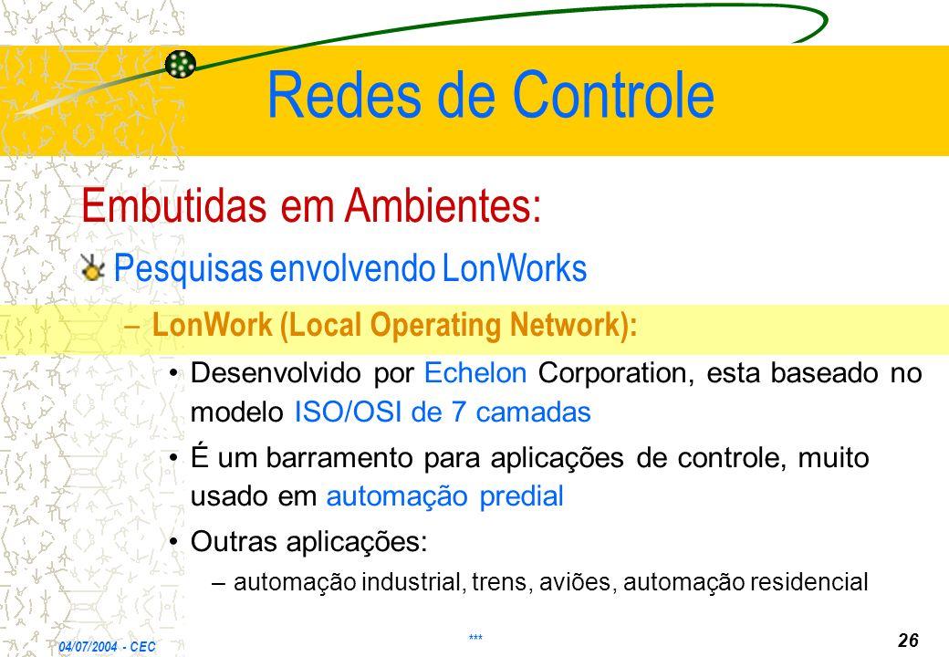 Redes de Controle Embutidas em Ambientes: Pesquisas envolvendo LonWorks – – LonWork (Local Operating Network): Desenvolvido por Echelon Corporation, esta baseado no modelo ISO/OSI de 7 camadas É um barramento para aplicações de controle, muito usado em automação predial Outras aplicações: – –automação industrial, trens, aviões, automação residencial 04/07/2004 - CEC *** 26
