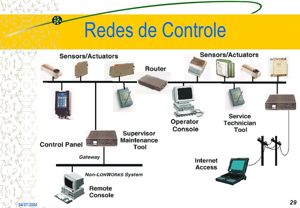 04/07/2004 - CEC *** 29 Redes de Controle 29