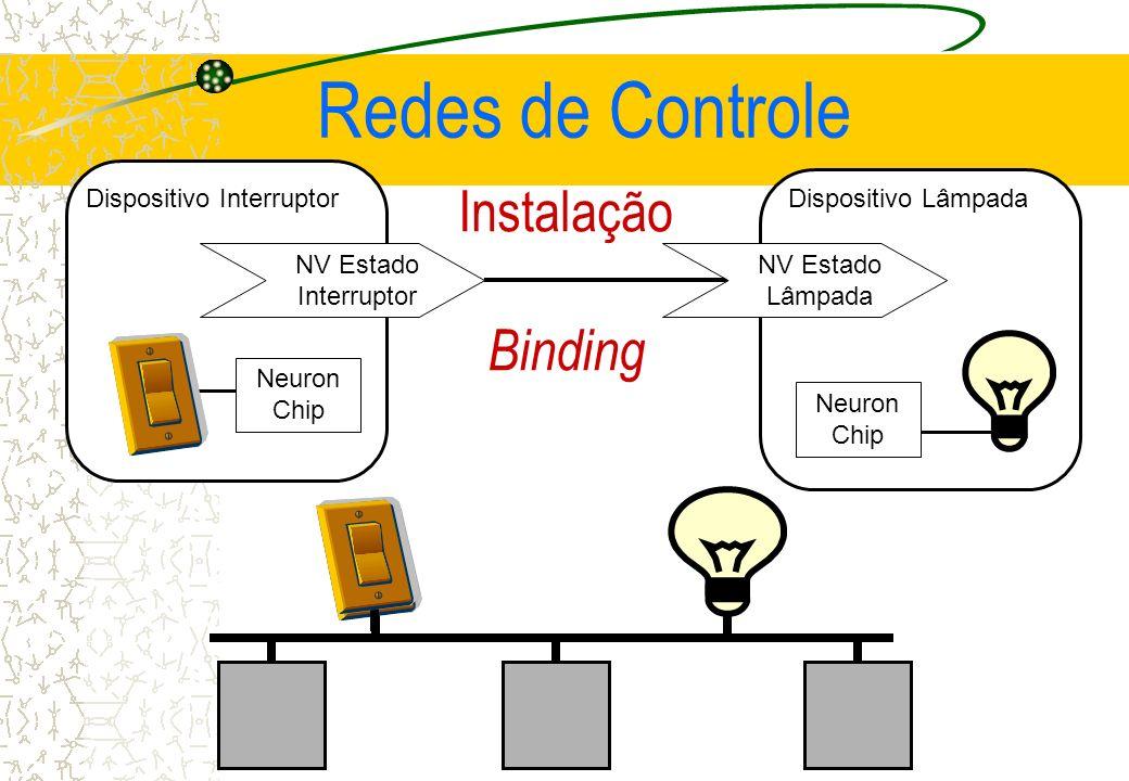 Dispositivo Interruptor Neuron Chip NV Estado Interruptor Instalação Binding Dispositivo Lâmpada Neuron Chip NV Estado Lâmpada Redes de Controle