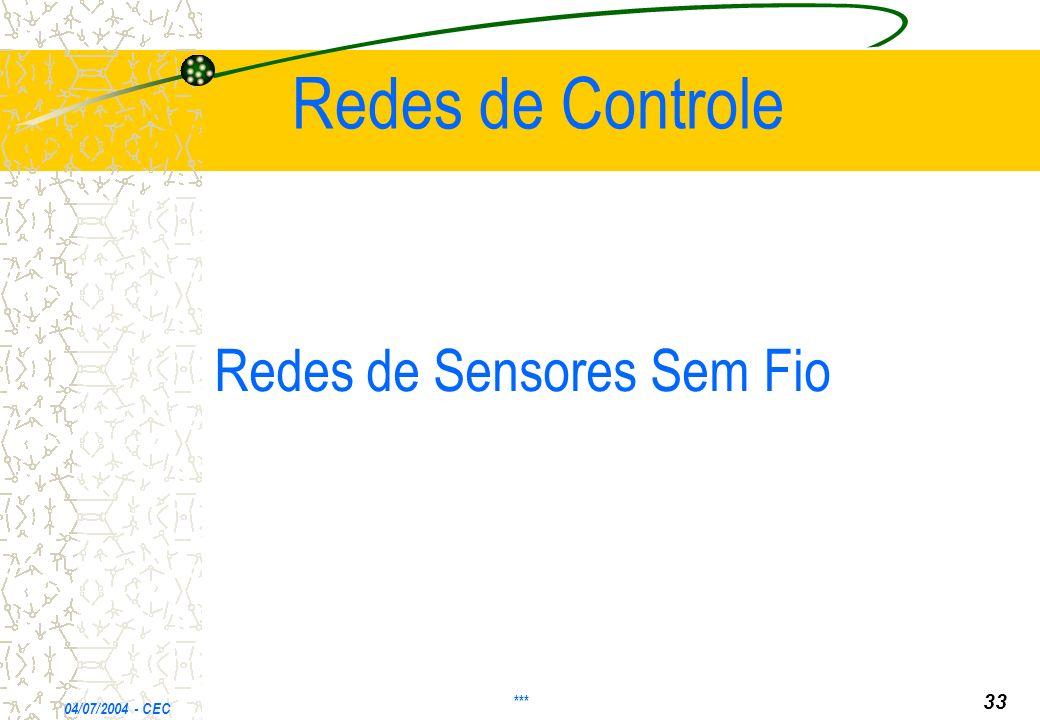 Redes de Sensores Sem Fio 04/07/2004 - CEC *** 33