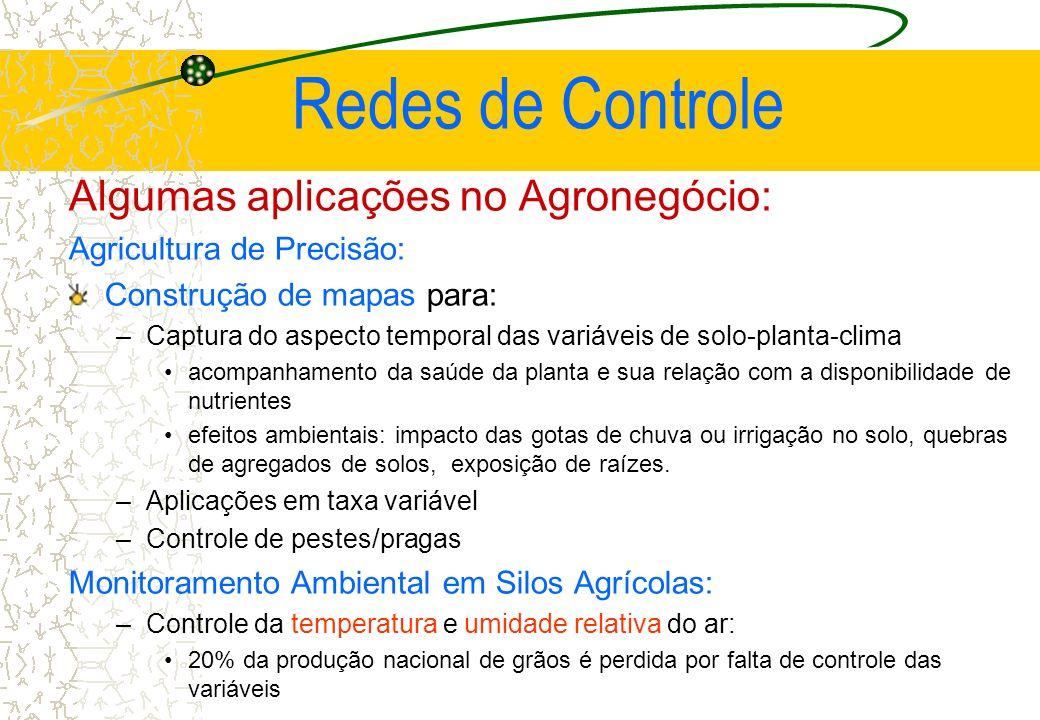 Algumas aplicações no Agronegócio: Agricultura de Precisão: Construção de mapas para: –Captura do aspecto temporal das variáveis de solo-planta-clima