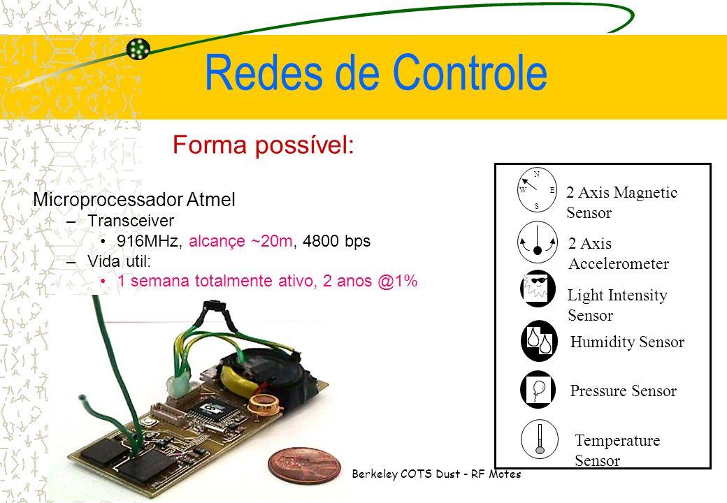 Microprocessador Atmel –Transceiver 916MHz, alcançe ~20m, 4800 bps –Vida util: 1 semana totalmente ativo, 2 anos @1% N S EW 2 Axis Magnetic Sensor 2 Axis Accelerometer Light Intensity Sensor Humidity Sensor Pressure Sensor Temperature Sensor Berkeley COTS Dust - RF Motes Forma possível: Redes de Controle