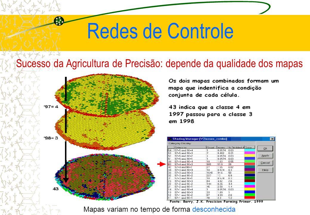 Sucesso da Agricultura de Precisão: depende da qualidade dos mapas Mapas variam no tempo de forma desconhecida Redes de Controle