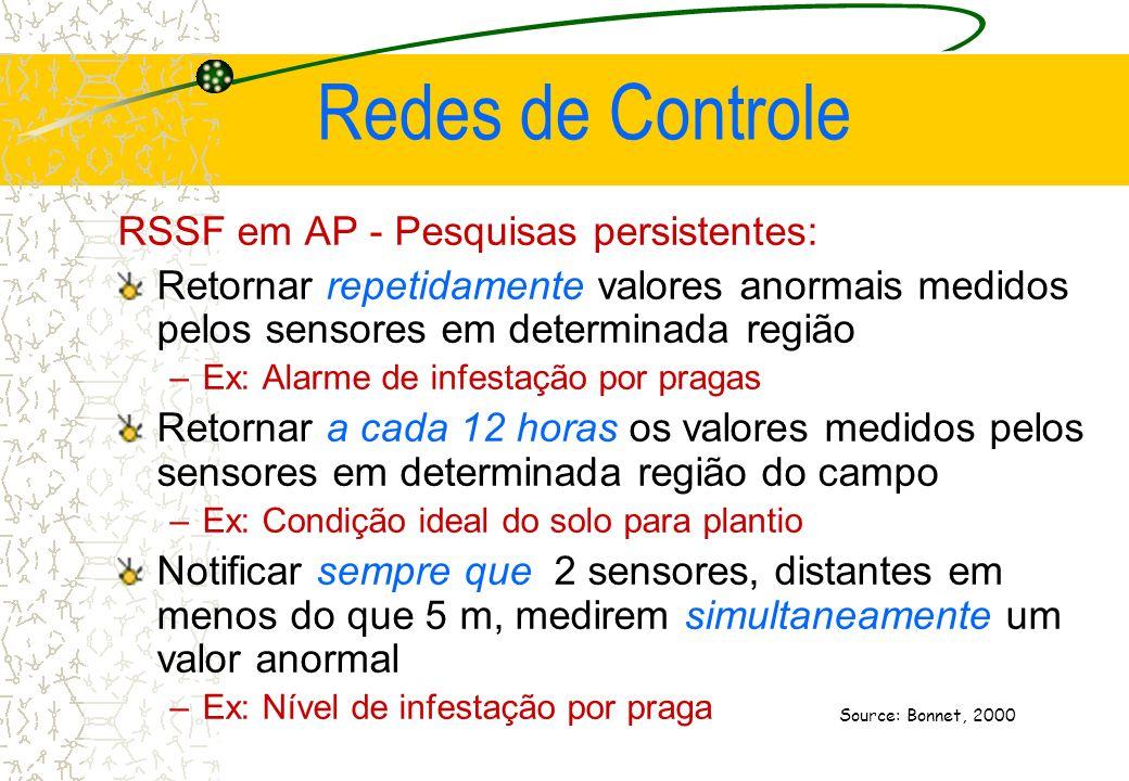 RSSF em AP - Pesquisas persistentes: Retornar repetidamente valores anormais medidos pelos sensores em determinada região –Ex: Alarme de infestação po