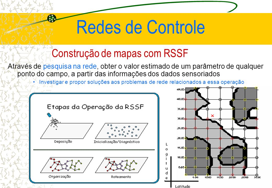 Construção de mapas com RSSF Através de pesquisa na rede, obter o valor estimado de um parâmetro de qualquer ponto do campo, a partir das informações dos dados sensoriados Investigar e propor soluções aos problemas de rede relacionados a essa operação Redes de Controle