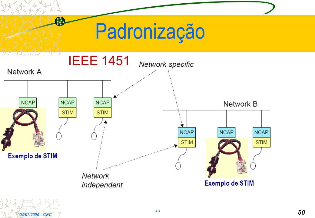 IEEE 1451 04/07/2004 - CEC *** 50 Padronização Exemplo de STIM