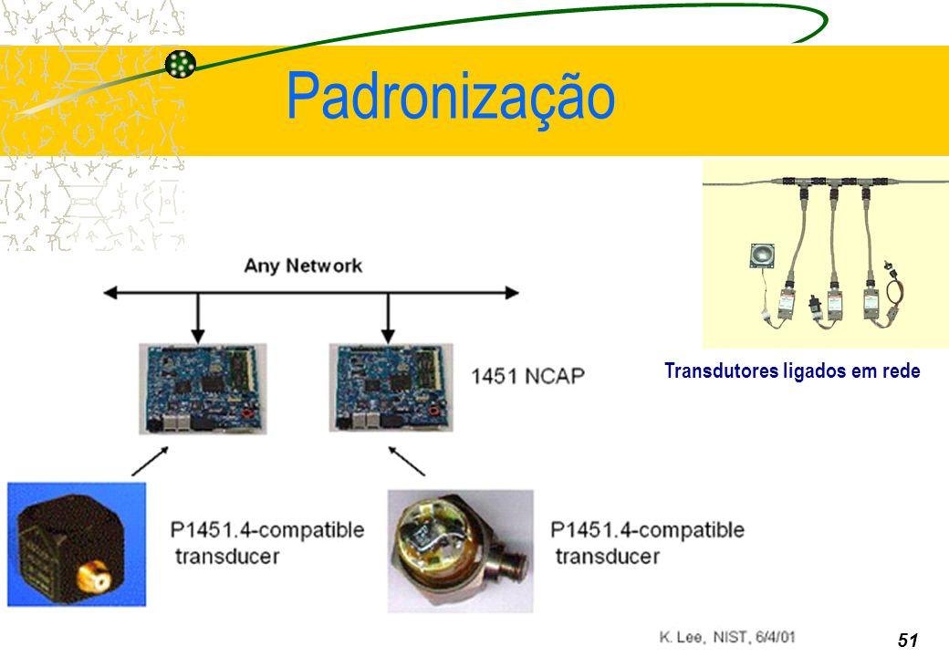 04/07/2004 - CEC *** 51 Padronização Transdutores ligados em rede
