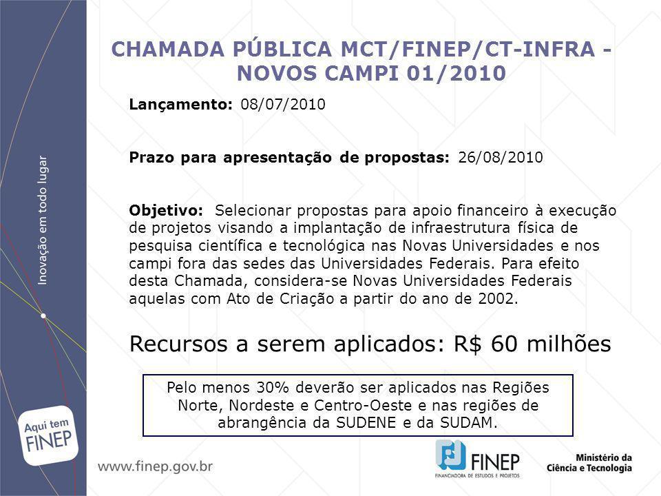 CHAMADA PÚBLICA MCT/FINEP/CT-INFRA - NOVOS CAMPI 01/2010 Lançamento: 08/07/2010 Prazo para apresentação de propostas: 26/08/2010 Objetivo: Selecionar