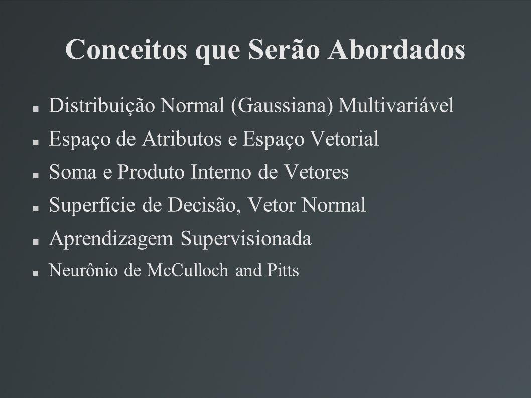 Conceitos que Serão Abordados Distribuição Normal (Gaussiana) Multivariável Espaço de Atributos e Espaço Vetorial Soma e Produto Interno de Vetores Su