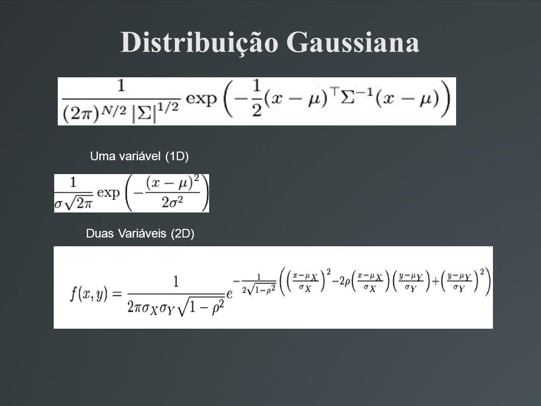 Distribuição Gaussiana Uma variável (1D) Duas Variáveis (2D)