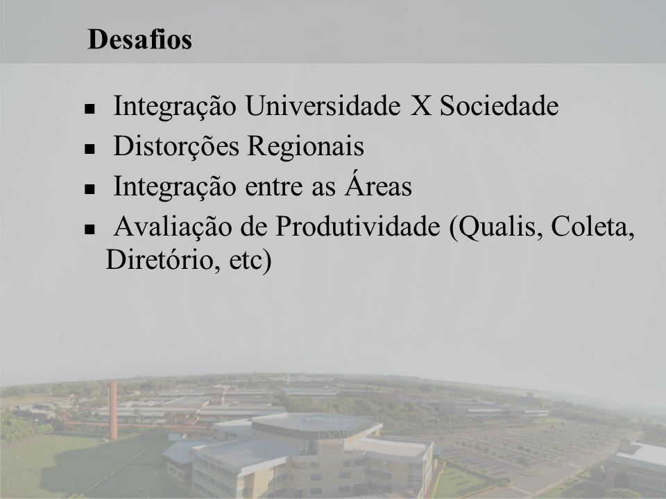 10 Desafios Integração Universidade X Sociedade Distorções Regionais Integração entre as Áreas Avaliação de Produtividade (Qualis, Coleta, Diretório, etc)