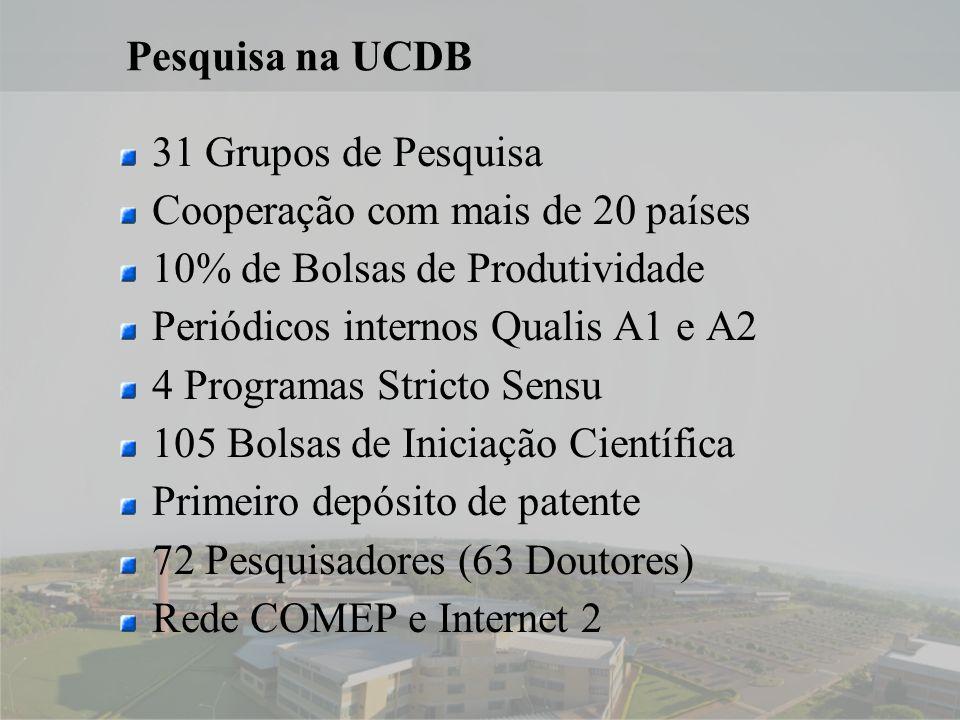 11 Pesquisa na UCDB 31 Grupos de Pesquisa Cooperação com mais de 20 países 10% de Bolsas de Produtividade Periódicos internos Qualis A1 e A2 4 Programas Stricto Sensu 105 Bolsas de Iniciação Científica Primeiro depósito de patente 72 Pesquisadores (63 Doutores) Rede COMEP e Internet 2