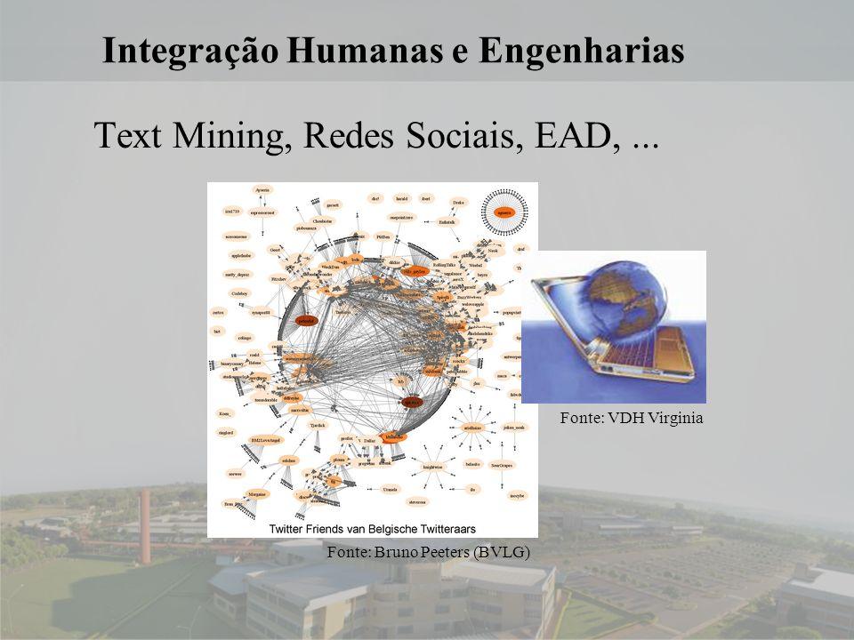 15 Integração Humanas e Engenharias Text Mining, Redes Sociais, EAD,...