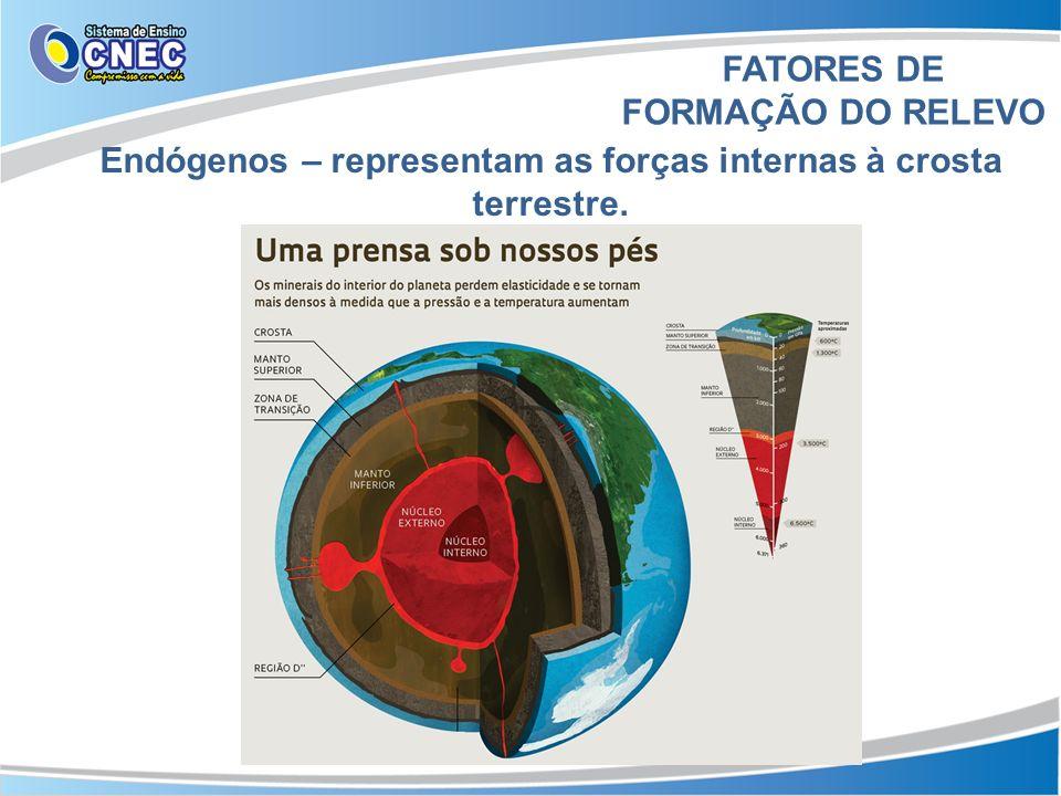 FATORES DE FORMAÇÃO DO RELEVO Endógenos – representam as forças internas à crosta terrestre.