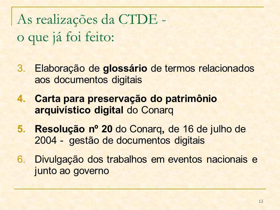 13 As realizações da CTDE - o que já foi feito: 3.Elaboração de glossário de termos relacionados aos documentos digitais 4.Carta para preservação do p