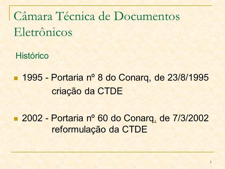 3 Câmara Técnica de Documentos Eletrônicos 1995 - Portaria nº 8 do Conarq, de 23/8/1995 criação da CTDE 2002 - Portaria nº 60 do Conarq, de 7/3/2002 r