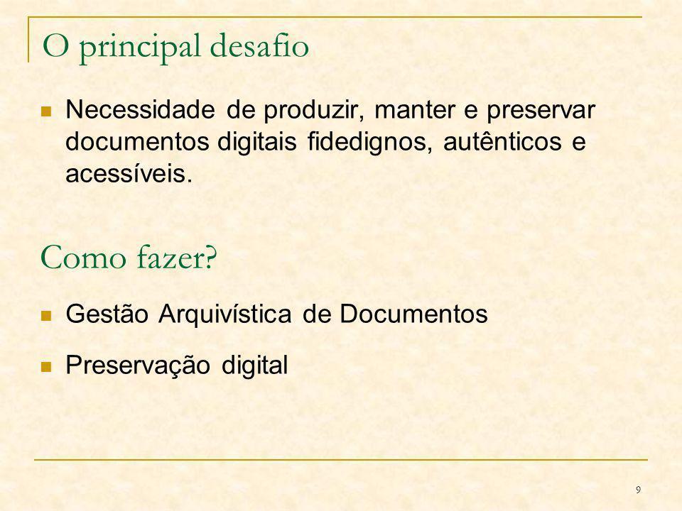 9 Necessidade de produzir, manter e preservar documentos digitais fidedignos, autênticos e acessíveis. Como fazer? Gestão Arquivística de Documentos P