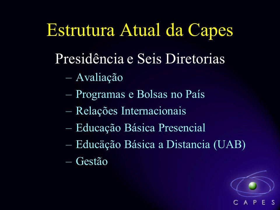 Estrutura Atual da Capes Presidência e Seis Diretorias – Avaliação – Programas e Bolsas no País – Relações Internacionais – Educação Básica Presencial – Educäção Básica a Distancia (UAB) – Gestão