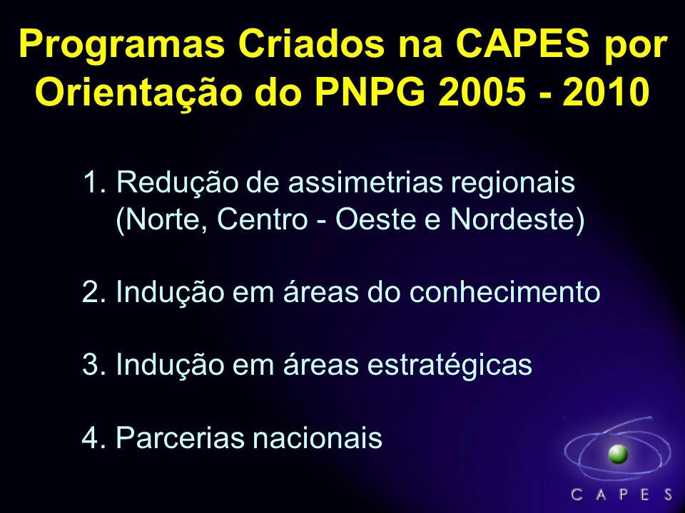Programas Criados na CAPES por Orientação do PNPG 2005 - 2010 1. Redução de assimetrias regionais (Norte, Centro - Oeste e Nordeste) 2. Indução em áre