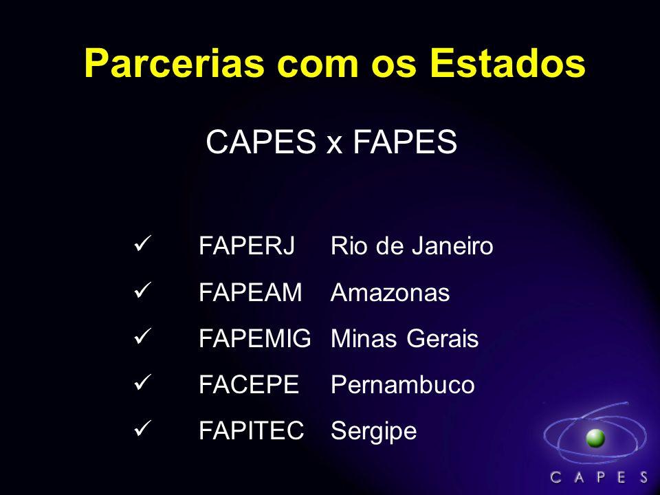 CAPES x FAPES FAPERJRio de Janeiro FAPEAMAmazonas FAPEMIGMinas Gerais FACEPEPernambuco FAPITECSergipe Parcerias com os Estados