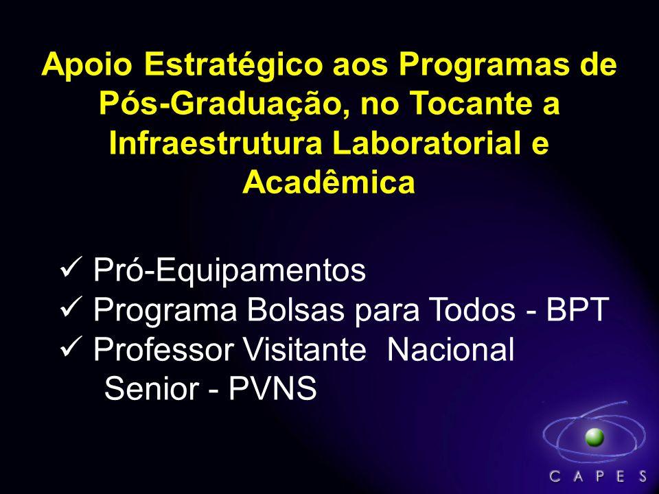 Apoio Estratégico aos Programas de Pós-Graduação, no Tocante a Infraestrutura Laboratorial e Acadêmica Pró-Equipamentos Programa Bolsas para Todos - BPT Professor Visitante Nacional Senior - PVNS