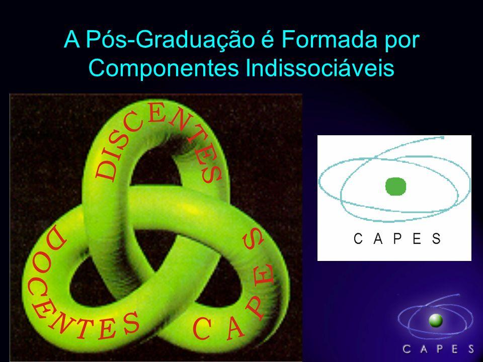 MISSÃO DA CAPES DESDE SUA FUNDAÇÃO ATÉ 2008 Apoiar a Formaçao de Mestres, Doutores e Pós-Doutores para o Desenvolvimento Científico, Tecnológico e Cultural dos Setores Público e Privado