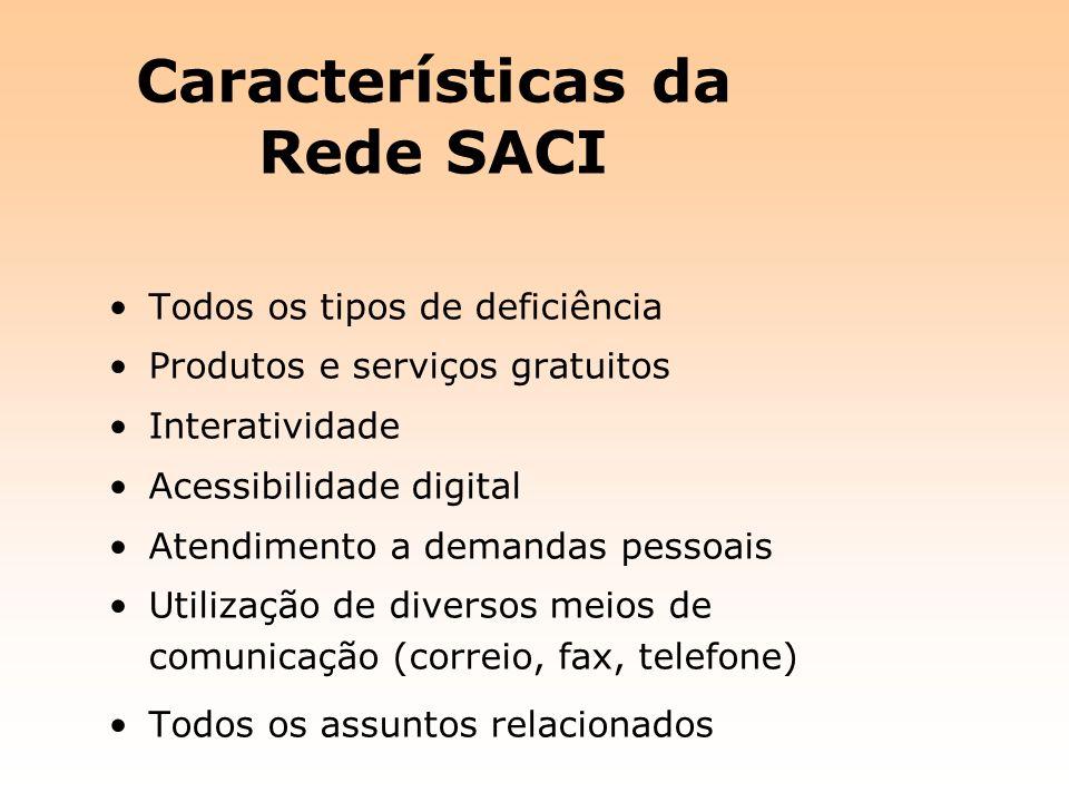 Características da Rede SACI Todos os tipos de deficiência Produtos e serviços gratuitos Interatividade Acessibilidade digital Atendimento a demandas