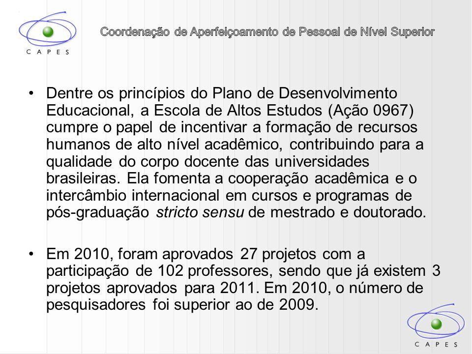Dentre os princípios do Plano de Desenvolvimento Educacional, a Escola de Altos Estudos (Ação 0967) cumpre o papel de incentivar a formação de recurso