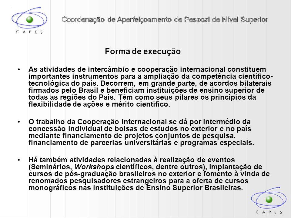 PROJETOS CONJUNTOS DE PESQUISA 2010 PAÍSPROGRAMA NÚMERO DE PROJETOS AlemanhaPROBRAL BRAGECRIM16 ArgentinaMINCYT36 CubaMES/CUBA70 EspanhaDGU75 EUACAPES/UT09 FrançaCOFECUB134 PortugalGRICES/FCT94 Multilateral/ França Math-AmSud STIC-AmSud 8989 Multinacional Programa Geral de Coop.