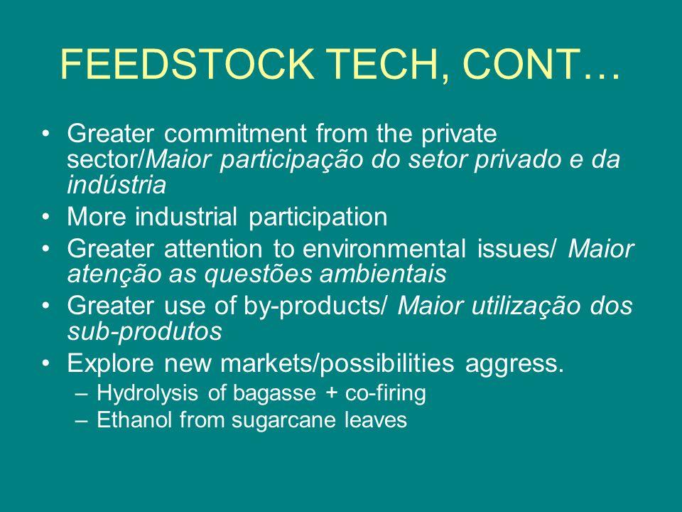 FEEDSTOCK TECH, CONT… Greater commitment from the private sector/Maior participação do setor privado e da indústria More industrial participation Grea