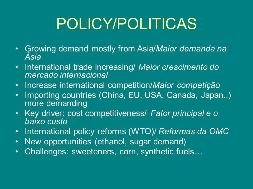 POLICY/POLITICAS Growing demand mostly from Asia/Maior demanda na Ásia International trade increasing/ Maior crescimento do mercado internacional Incr