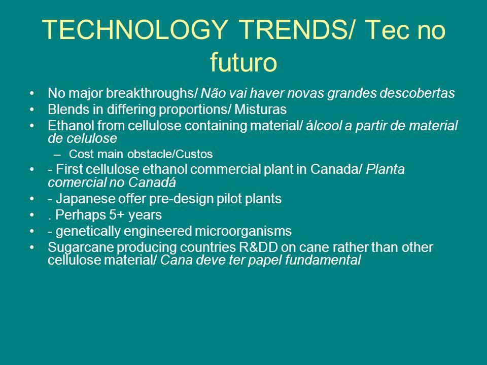 TECHNOLOGY TRENDS/ Tec no futuro No major breakthroughs/ Não vai haver novas grandes descobertas Blends in differing proportions/ Misturas Ethanol fro