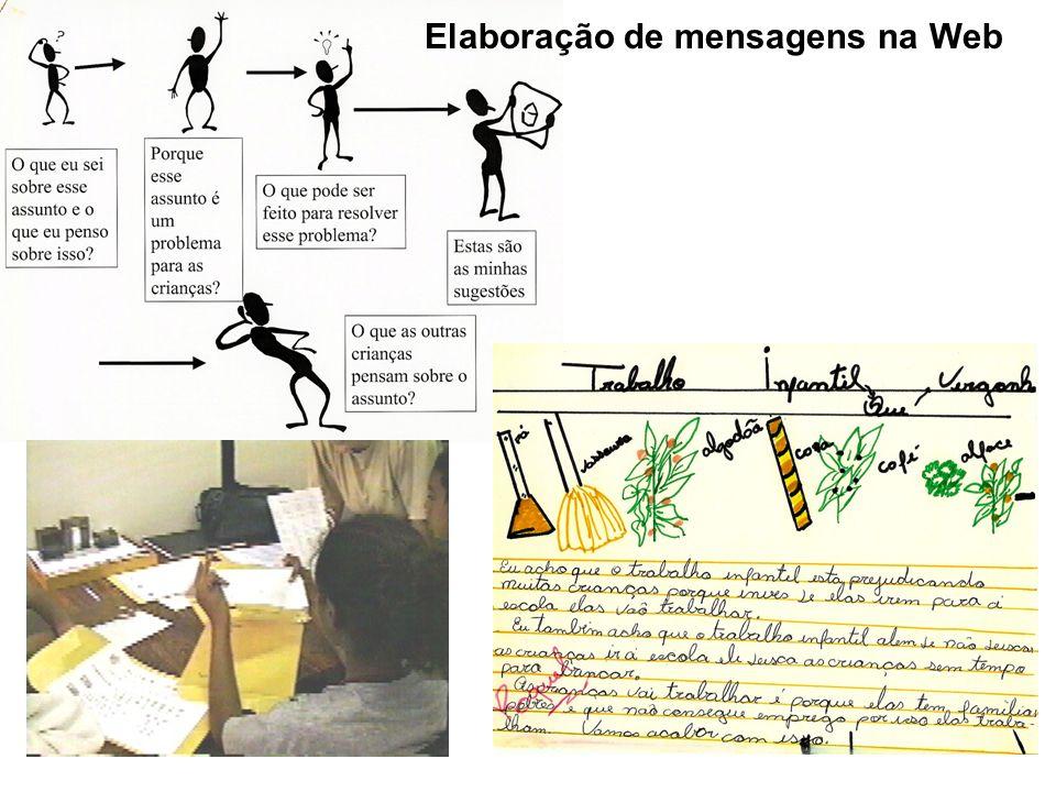 Elaboração de mensagens na Web